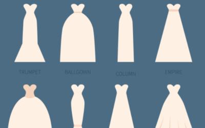 Välj rätt bröllopsklänning för din figur
